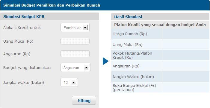 Simulasi Budget KPR BCA