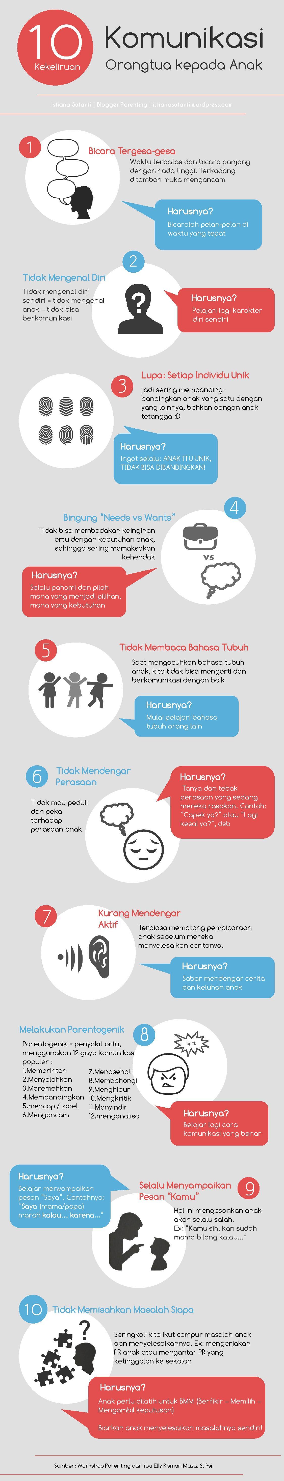 10 Kekeliruan Berkomunikasi